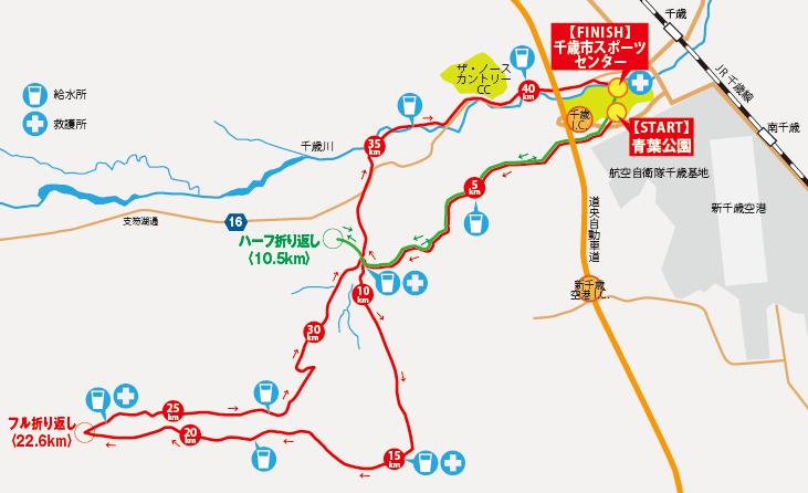 千歳マラソンコース図